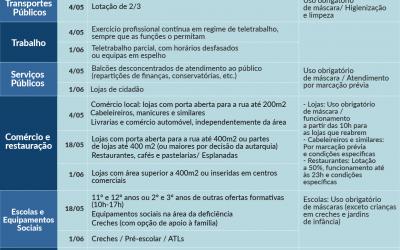 Plano de desconfinamento_estado de calamidade