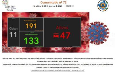 Covid19_relatório CM