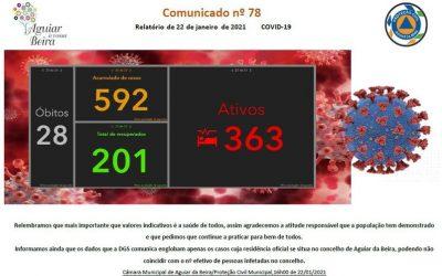 Relatório Covid_CM 22jan21